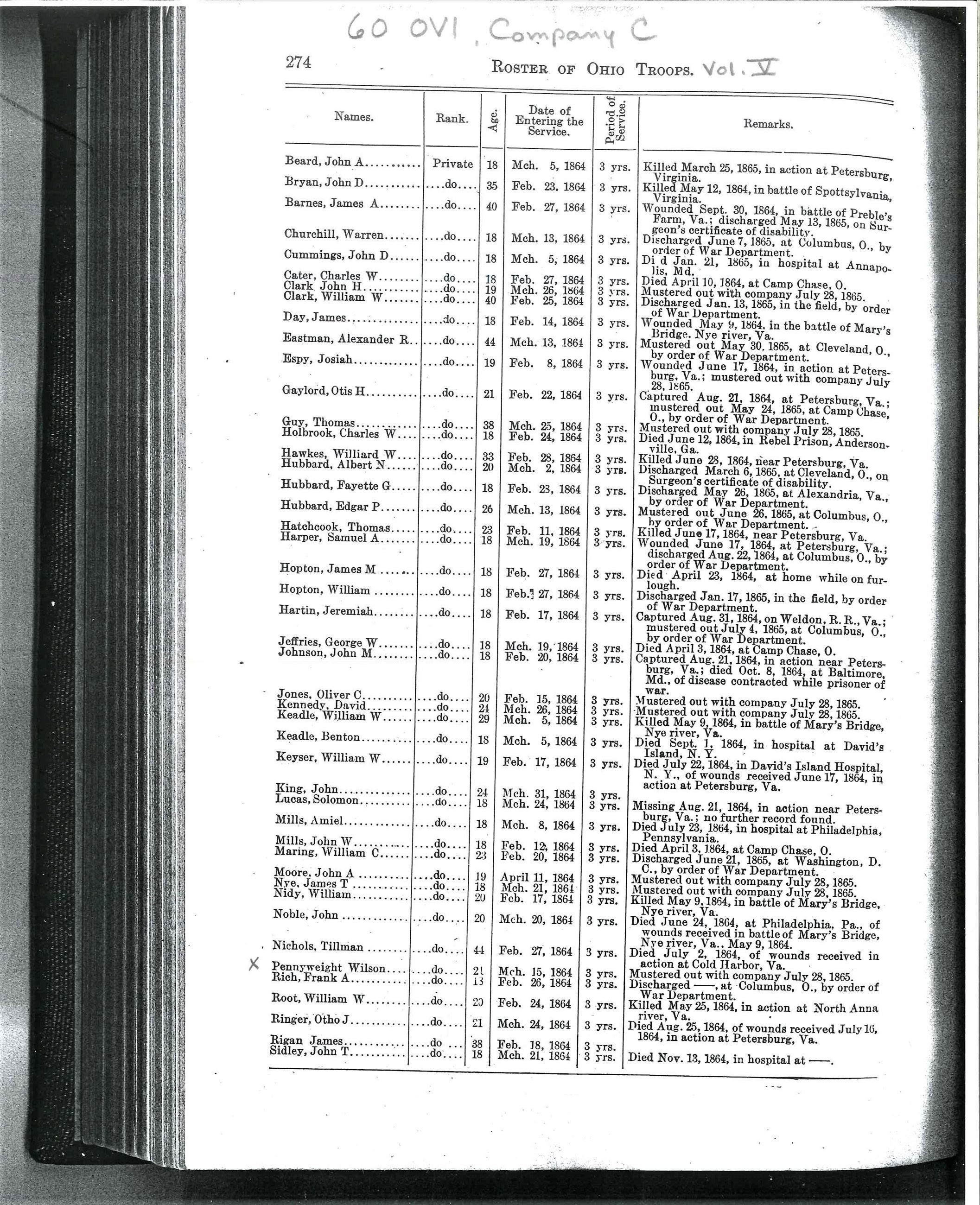 Roster of Ohio Troops Vol V p274