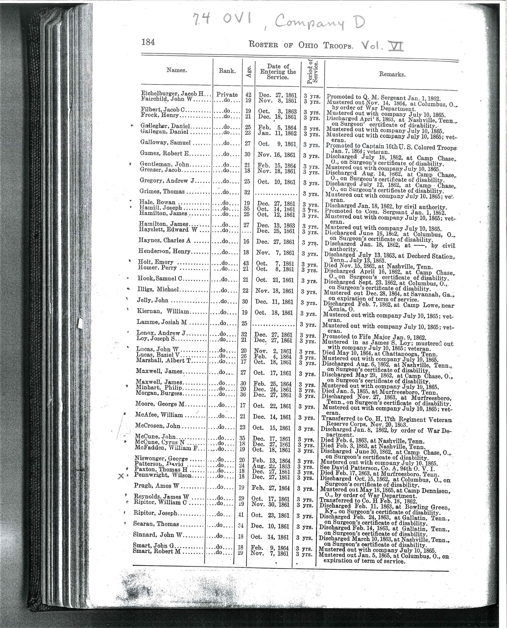 Roster of Ohio Troops Vol VI p184