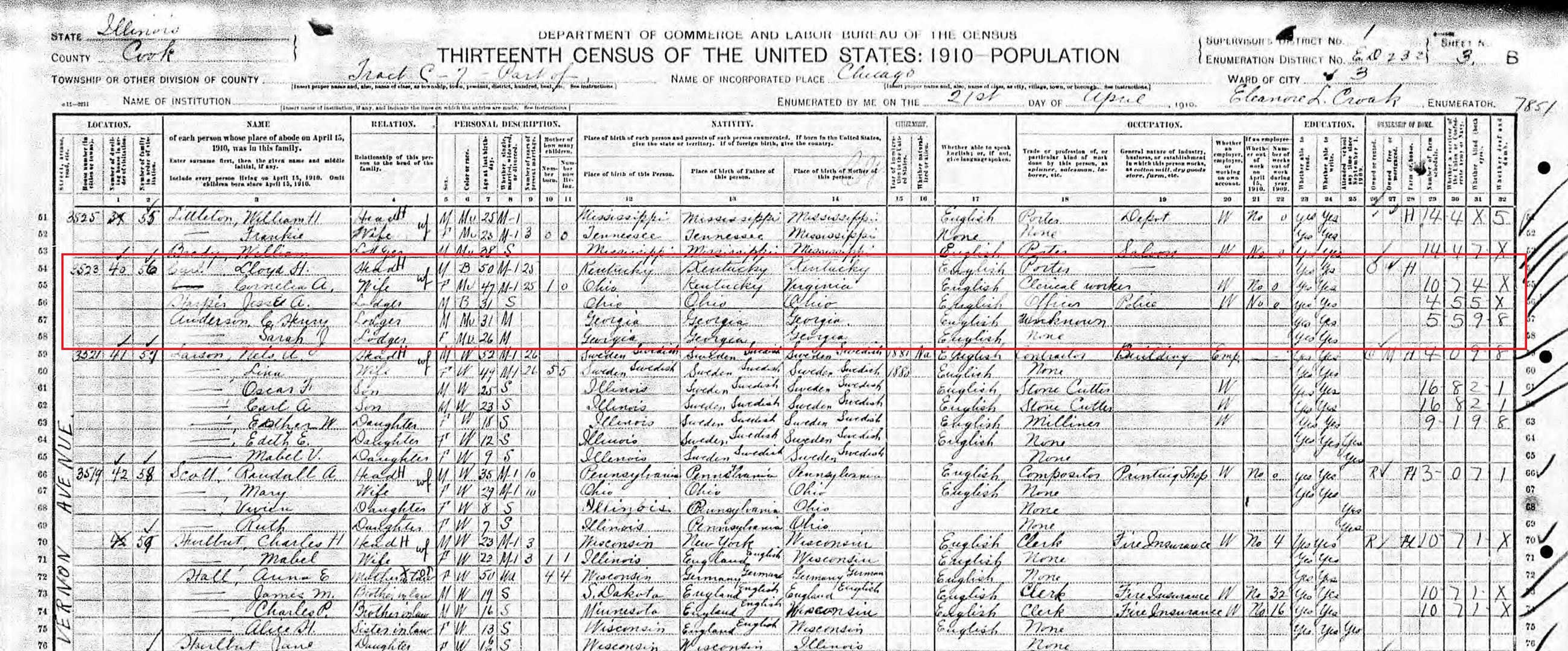 Fig 8. 1910 U.S. Census with Curl family outlined in red (JPG)
