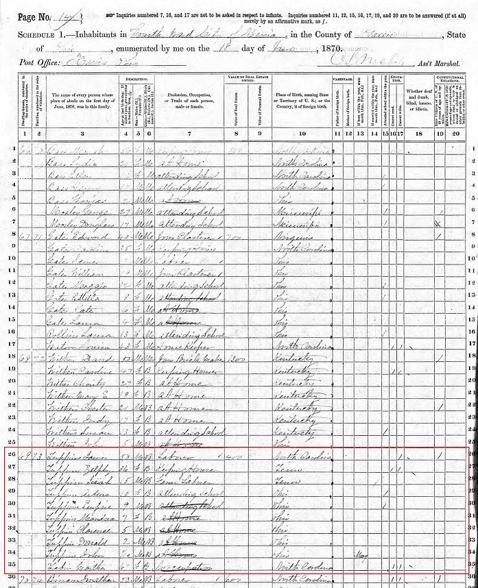 Fig 1. 1870 U.S. Census with Tuppins family outlined in red (JPG)