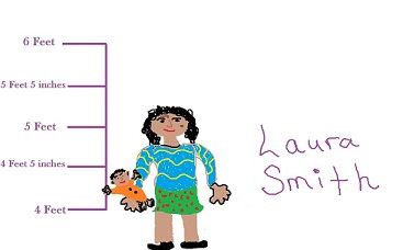 Laura Smith drawing (JPG)